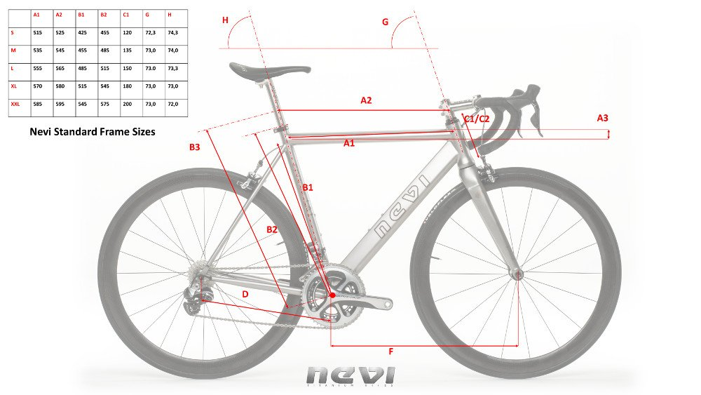 Nevi Frame Geometry