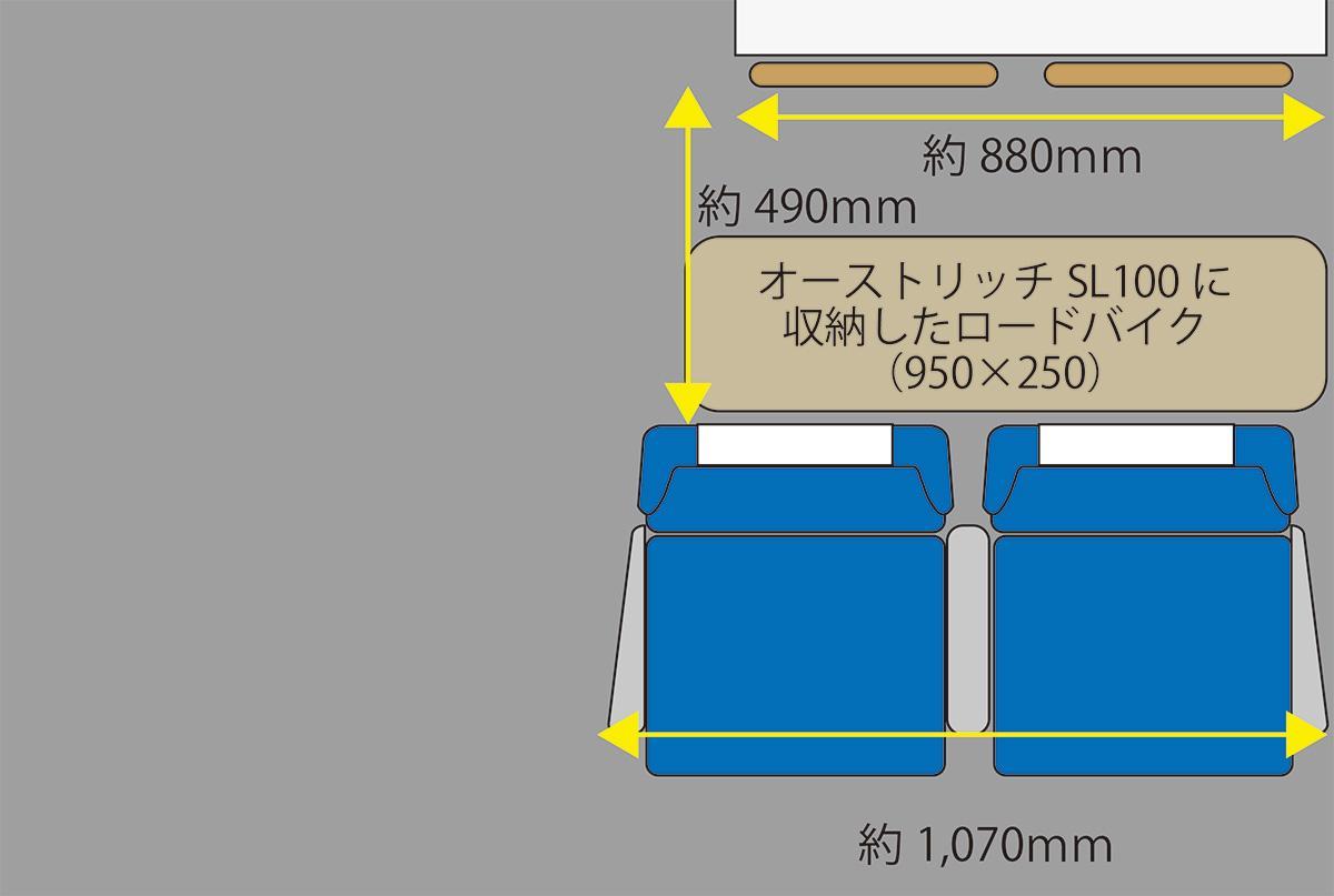 特大荷物スペースを自転車がどれぐらい占有するかざっくりシミュレート